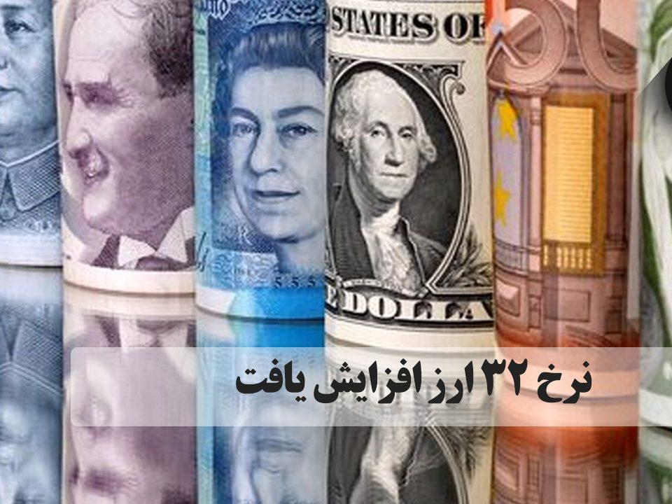 نرخ ۳۲ ارز افزایش یافت. هردلار آمریکابرای امروز (شنبه نوزدهم مهرماه ۹۹) بدون تغییر نسبت به روز گذشته، ۴۲ هزار ریال قیمت خورد.